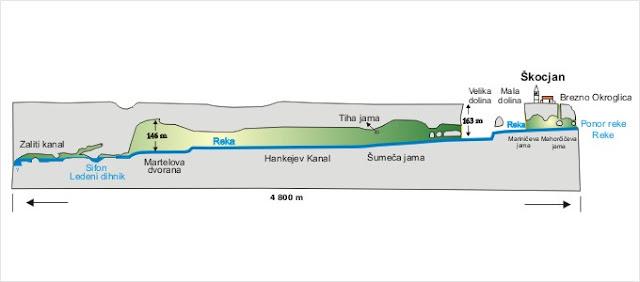 Diagrama de la cueva