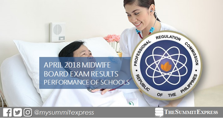 PERFORMANCE OF SCHOOLS: April 2018 Midwife board exam result
