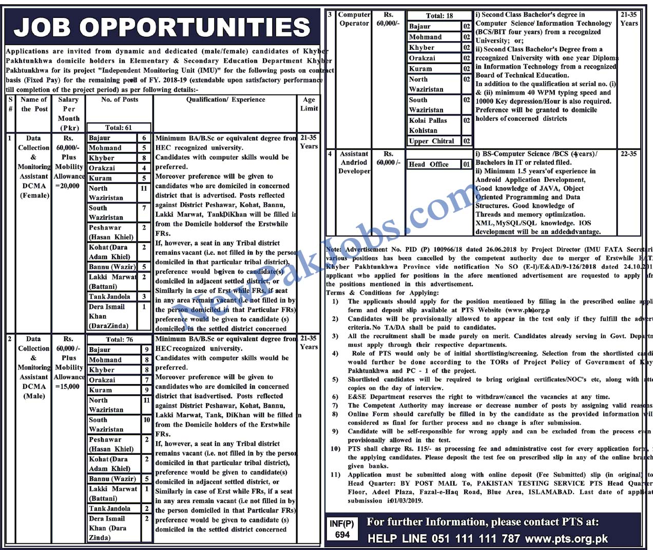 PTS Jobs in Elementary & Secondary Education Department KPK