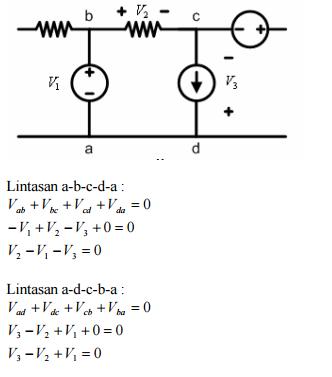 Rangkaian listrik: Hukum-Hukum Dasar Rangkaian Listrik
