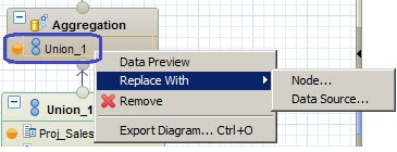 SAP HANA Modeling - Project Learnings and Tips