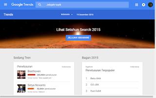 Cara Menemukan Kata Kunci (keyword) Paling Banyak Dicari di Google