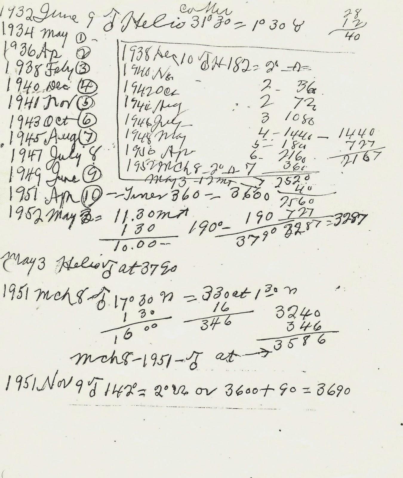 Gann   original coffe calculations also resources learning wd secrets the simple way rh gannresourcesspot