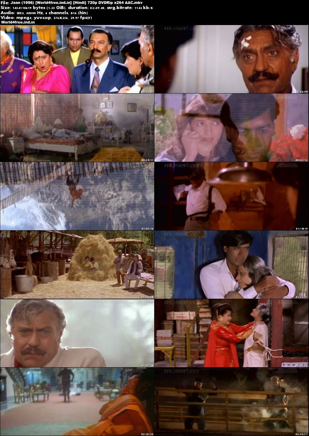 Jaan 1996 world4free.ind.in Full Bollywood Hindi Movie Download DVDRip 720p