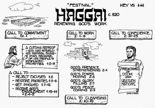 Reformed Churchmen: September 21, 520 B.C.: Haggai 1.15, 2