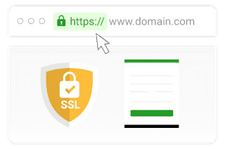 Cara Mendapatkan SSL (HTTPS) Gratis untuk Custom Domain dari Blogger
