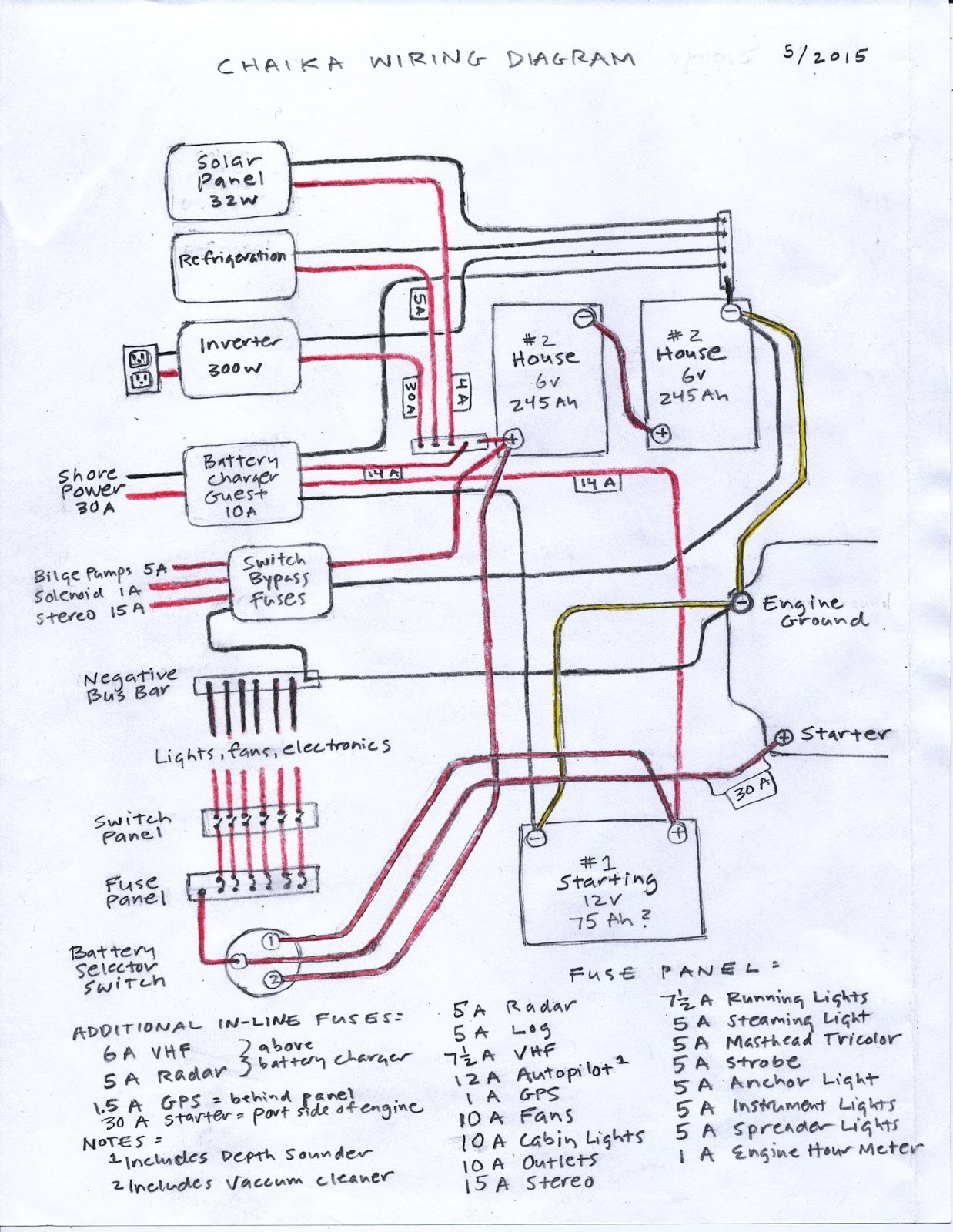 small boat trailer wiring diagram 6 pin round connector projects making life aboard easier roadmaps