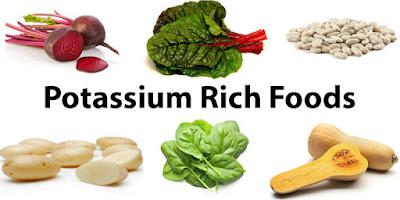 Health Benefits of Potassium
