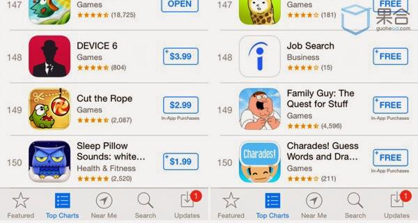 iOS開發者不可不知的8件大事 數位時代