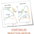 Starting of induction motor
