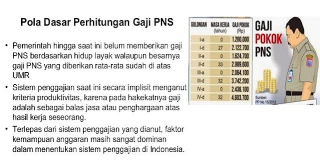 Perubahan Pola Gaji PNS Terbaru.