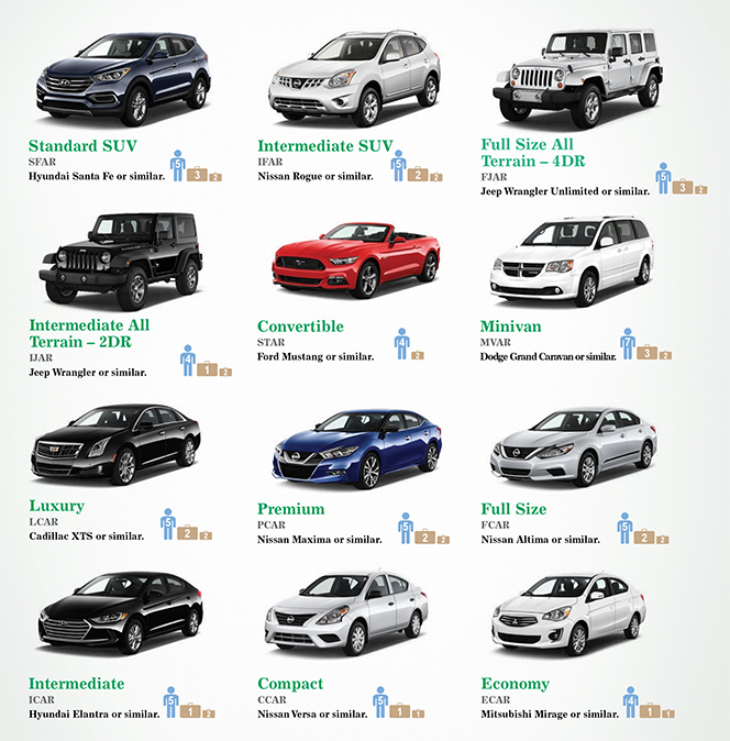 Economy Car Hire Ltd