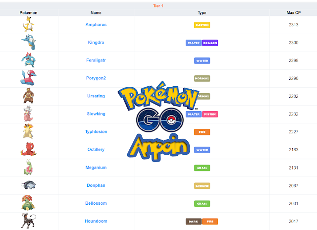List Pokemon Gen 2 Terbaru di Pokemon GO, Daftar Pokemon Baru di Pokemon Go Generasi 2, Daftar Lengkap Pokemon Gen 2, Pokedex Pokemon Go Gen 2 Lengkap, Nama Nama Pokemon Gen 2 di Pokemon Go.
