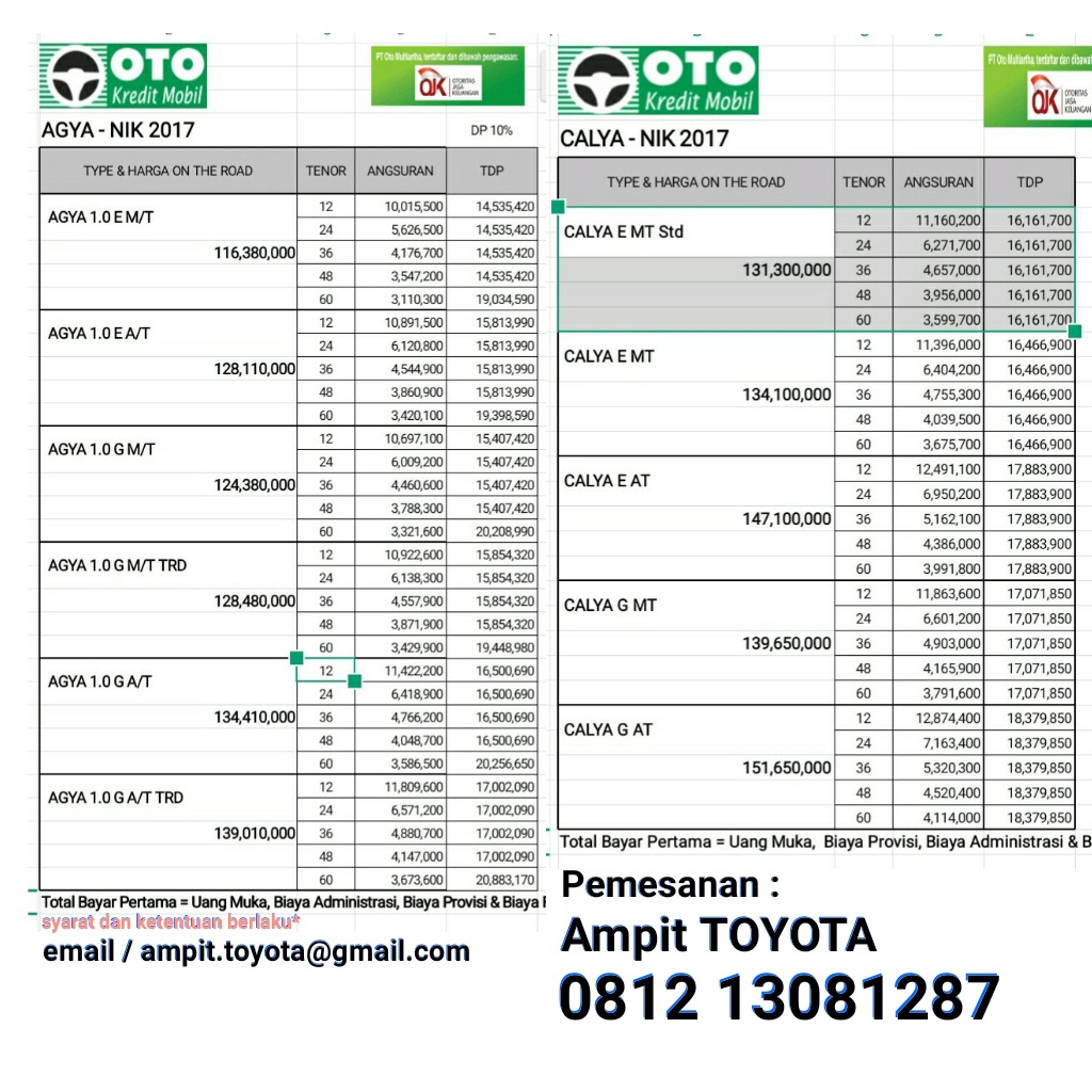 Harga New Agya Trd 2017 Interior Grand Veloz 1.3 Terbaru Calya And Cibubur Cileungsi Jakarta