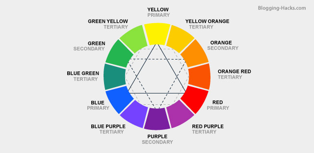 Color wheel primary, secondary, tertiary colors