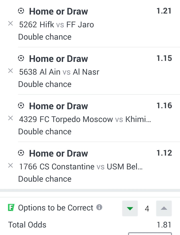 Free Daily Soccer Predictions and Football Tips : 2 Odds