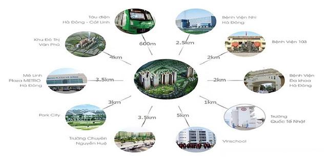 liên kết vùng dự án booyoung vina