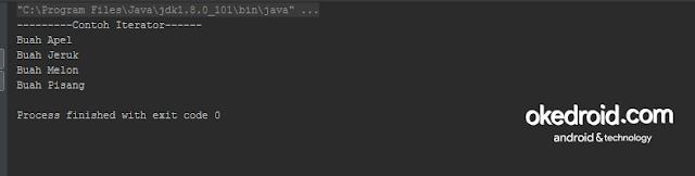 Contoh Program Iterator di Java method next() hasNext() java