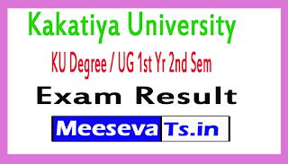 Kakatiya University KU Degree / UG 1st Yr 2nd Sem Exam Results 2017