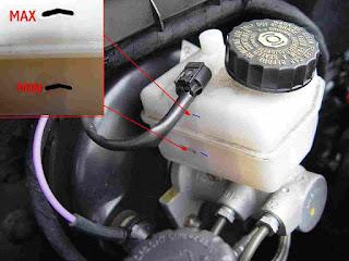 Comment pouvez-vous savoir quand votre liquide de frein est faible