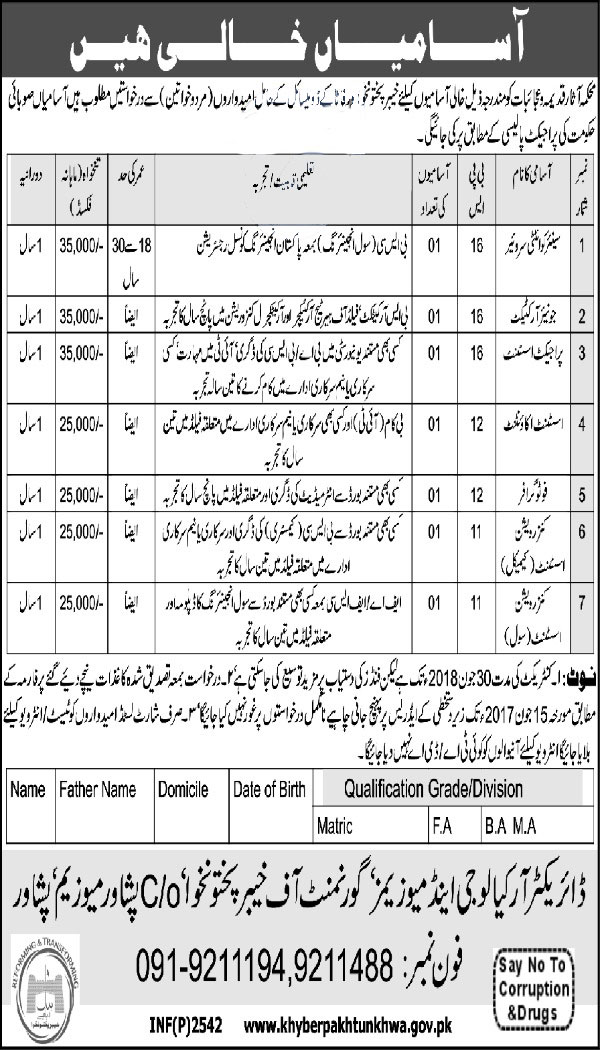 Peshawar Jobs In Department Of Archaeology KPK 29 May 2017