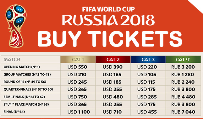 When can you buy fifa world cup 2018 tickets fifa soccer ball 2018