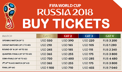 FIFA World Cup 2018 Tickets Online