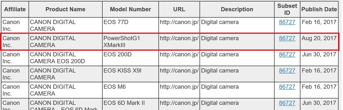 Список камер Canon, которые прошли сертификацию