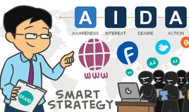 Tantangan Pemasaran Digital Di Indonesia