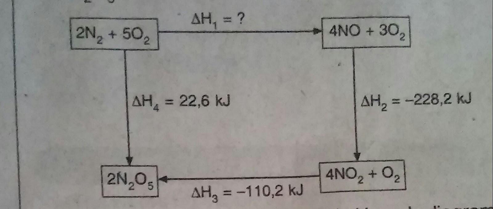 Soal pilihan ganda perubahan entalpi reaksi materi belajar berdasarkan hukum hess nilai pada diagram ccuart Choice Image