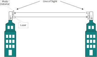 pengertian-light-transmission