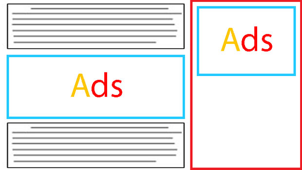 cara membuat iklan di tengah artikel otomatis