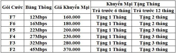 Khuyen-mai-lap-mang-fpt-hung-yen-thang-5-2017