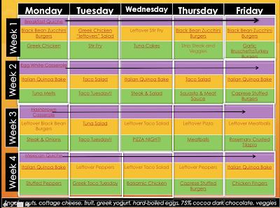 90 Day Gym Workout Plan - Nathan M  Hernandez Blog