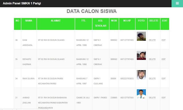 data ditampilkan berdasarkan yang pertama kali masuk