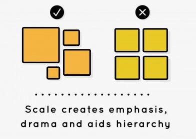Scale It