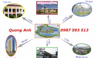 Tiện ích xung quanh dự án chung cư hh3 Linh Đàm