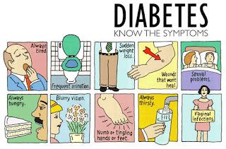 اعراض ارتفاع ضغط الدم-مضاعفات مرض السكر-مضاعفات مرض السكري الخطيرة