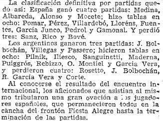 Resumen final en ABC del Match Internacional de Ajedrez Argentina-España, 1946