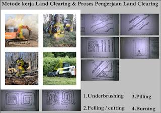 Pengertian Pekerjaan Land Clearing Dan Cara Pelaksanaan