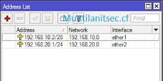 Mikrotik Sebagai Gateway Internet