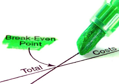 Analisis dan Metode Perhitungan Break Even Point (BEP)