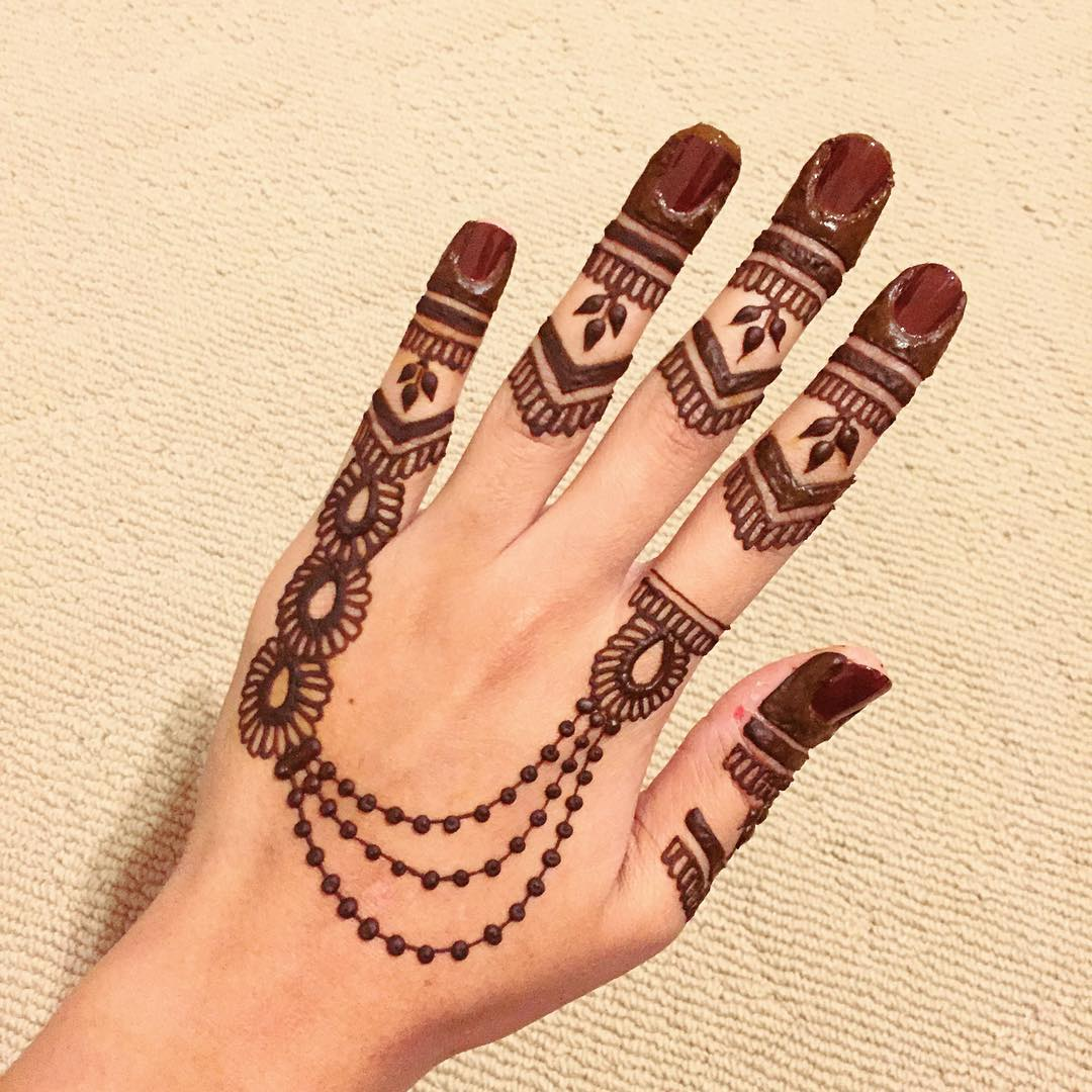 Easy Henna Designs For Back Of Hands | www.imgkid.com ...