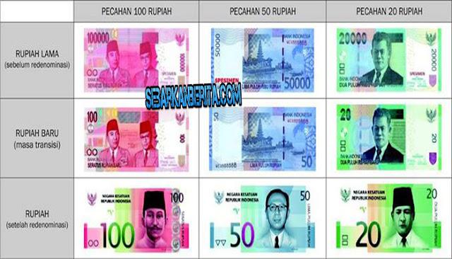 Hari Ini Uang NKRI Bergambar 12 Pahlawan Nasional Resmi Diluncurkan Bank Indonesia ( BI ).