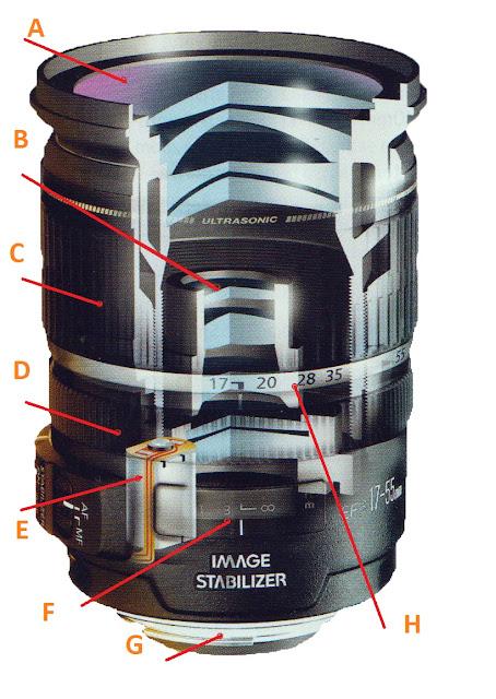 Anatomi Lensa Kamera