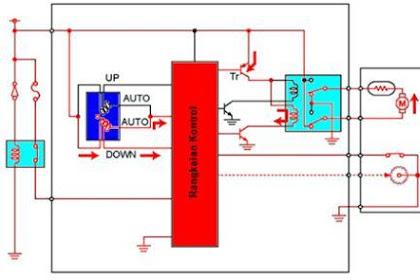 Cara Kerja Power Window Naik Turun Secara Otomatis Sekali Sentuh