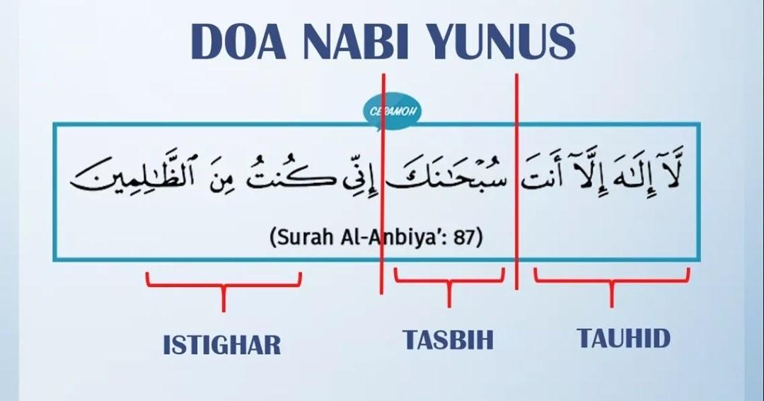ANEHNYA DOA NABI YUNUS - sayidahnapisahdotcom