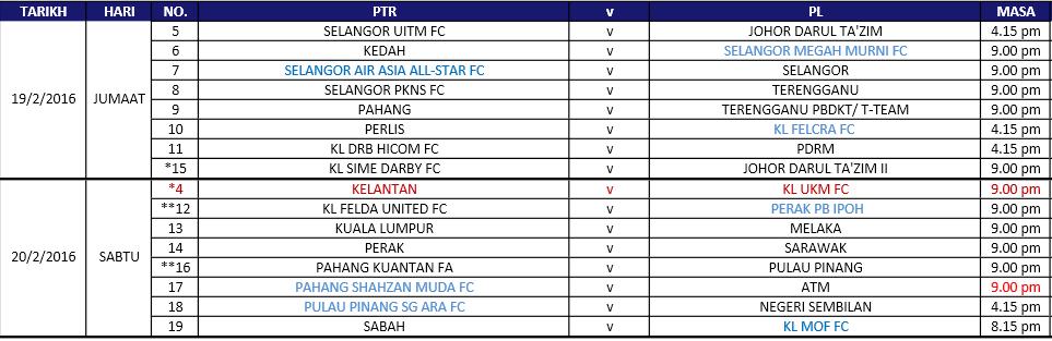 jadual perlawanan Piala FA 2016 Malaysia pusingan kedua