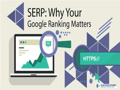 what is serps
