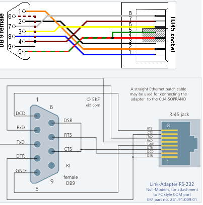 181694779912 in addition What Are The Color Coding Of The Four USB Wires Inside A USB Cable Or Cord furthermore P111 Geovision decoder box additionally Vga To Cat5 Wiring Diagram besides Vga Wall Plate Wiring Diagram. on cctv to vga wiring diagram